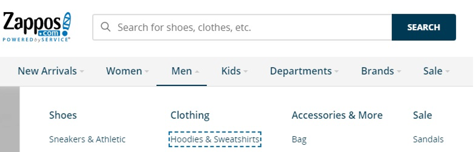 Example: Screenshot of zappos.com website top navigation