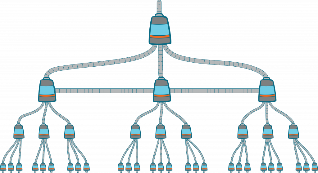Tree diagram that shows outgoing nodes from a root node (the homepage).
